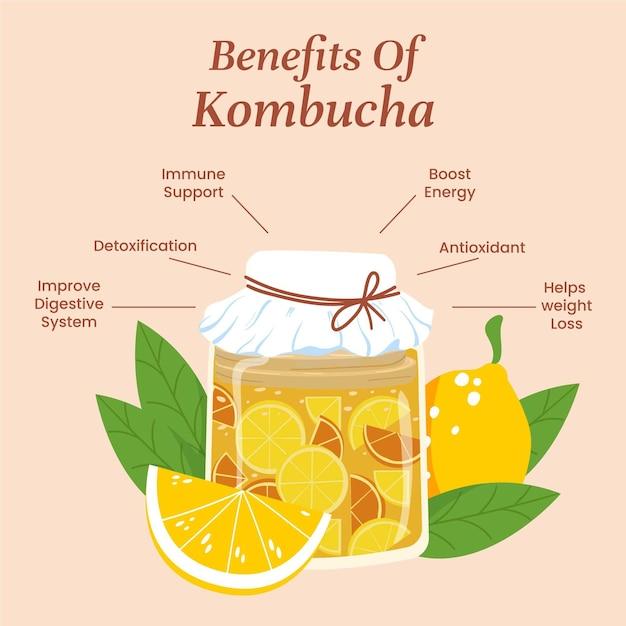 Ilustración de beneficios de té de kombucha vector gratuito