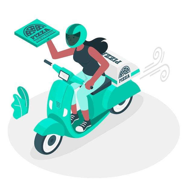 Ilustración del concepto de camino vector gratuito