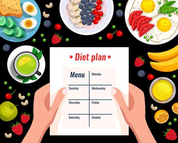 plan de dieta gratis