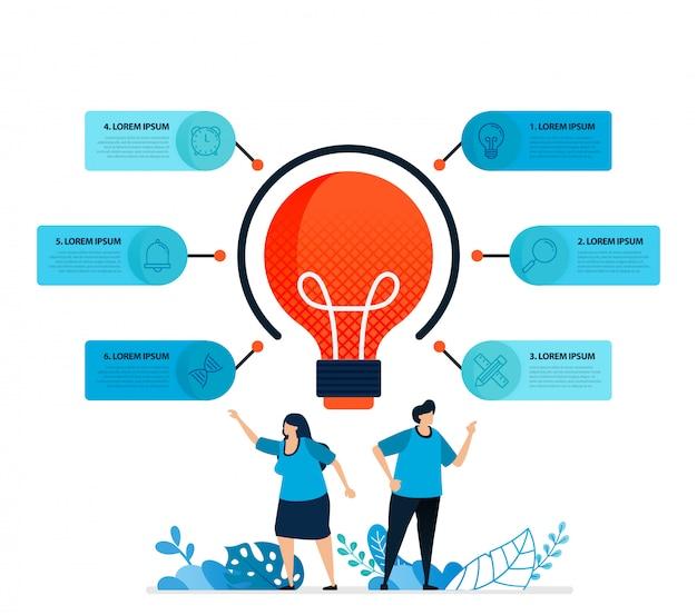 Ilustración humana e ideas de diseño infográfico para opciones de negocios, pasos en el aprendizaje, procesos educativos. plano para página de destino, web, sitio web, banner, aplicaciones móviles, folleto, póster, folleto Vector Premium