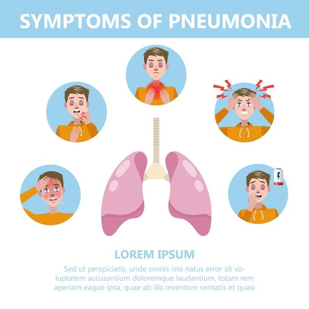 Ilustración de infografía de síntomas de neumonía. tos y dolor Vector Premium