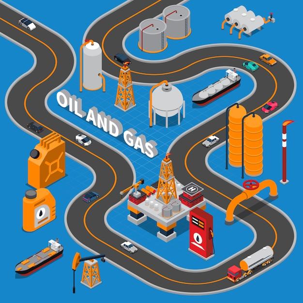 Ilustración isométrica de petróleo y gas vector gratuito