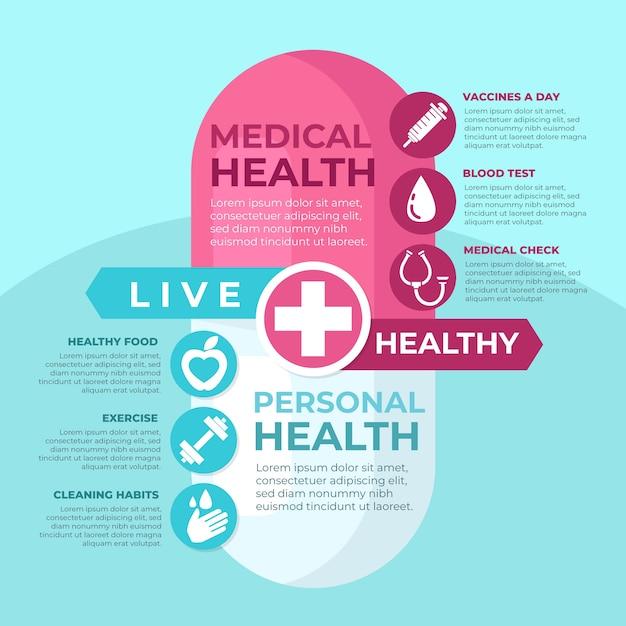 Ilustración médica infografía vector gratuito