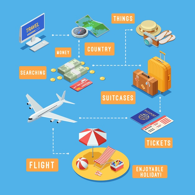 Ilustración de planificación de vacaciones de verano vector gratuito