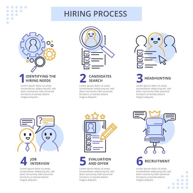 Ilustración de proceso de contratación minimalista vector gratuito