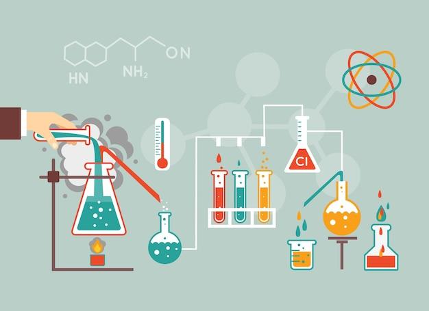 Ilustración de vector de infografía de química, plantilla de infografía para documentos e informes de investigación médica vector gratuito