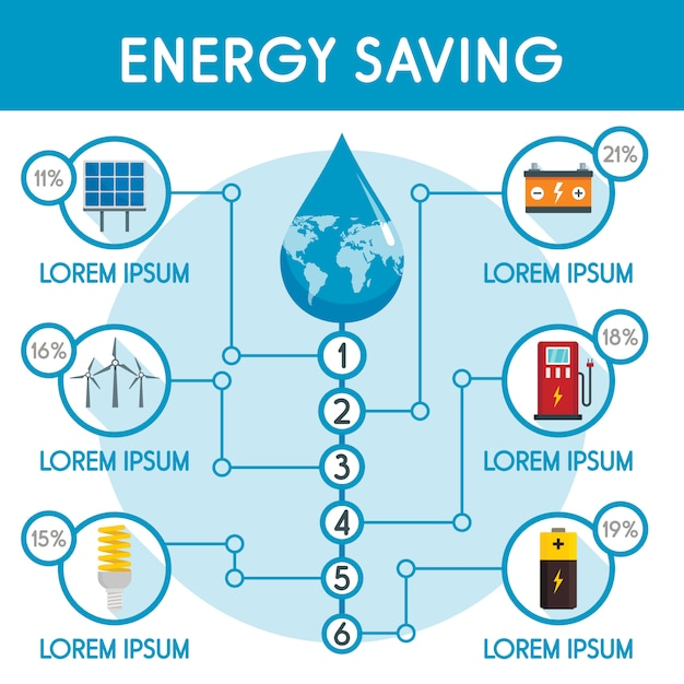 Infografía de ahorro energético. Vector Premium