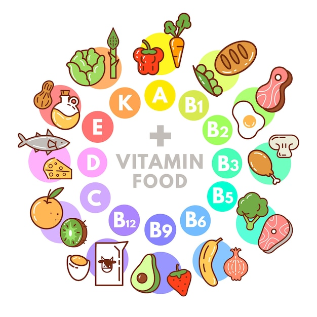 Infografía de alimentos vitamínicos vector gratuito
