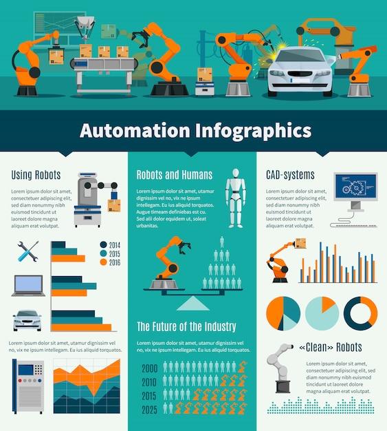 Infografía de automatización con robots y seres humanos símbolos vector plano ilustración vector gratuito