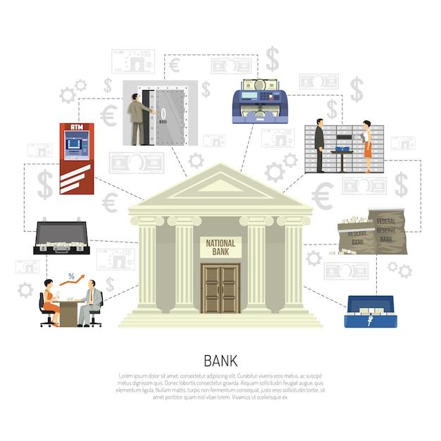 Infografía de banco plano vector gratuito
