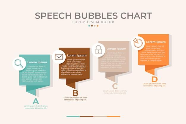 Infografía de burbujas de discurso de diseño plano vector gratuito
