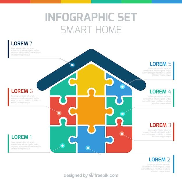 Infografía de casa inteligente vector gratuito