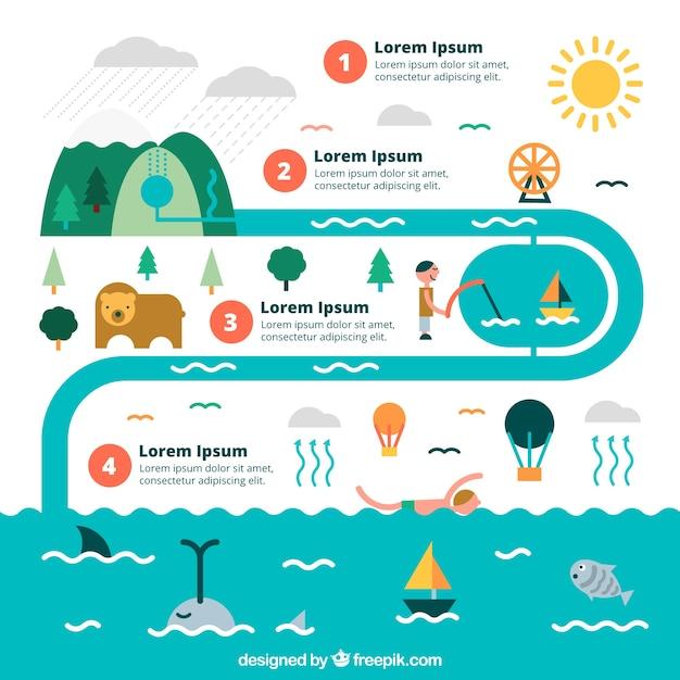 Infografía ciclo del agua vector gratuito