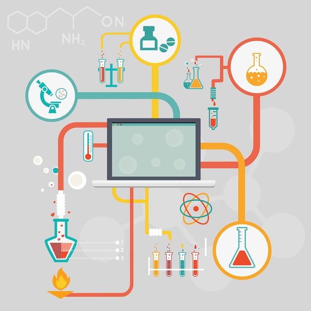 Infografía de ciencia e investigación con iconos de diferentes experimentos de laboratorio en cristalería y un microscopio conectado a una pantalla de computadora central que representa la investigación médica e industrial. vector gratuito