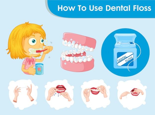 Infografía científica médica del procedimiento de hilo dental. vector gratuito