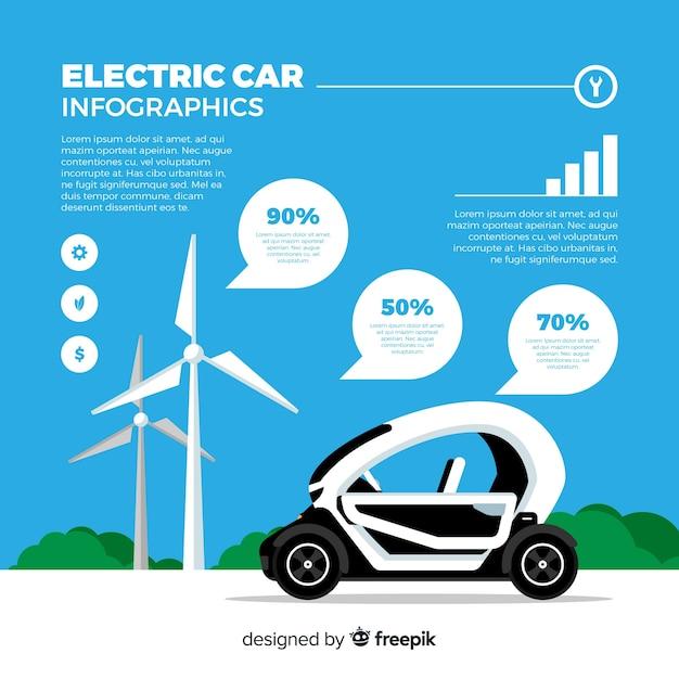 Infografía de coche eléctrico vector gratuito