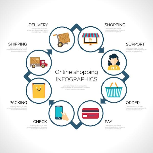 Infografía de compras en línea vector gratuito