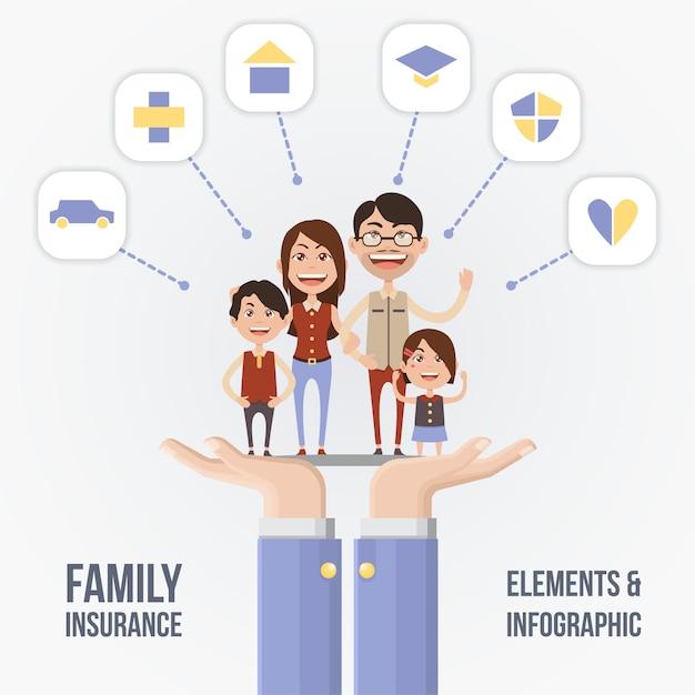 Insurance And Education: Infografía Con Familia Y Elementos Del Seguro