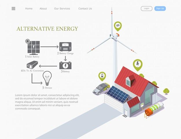 Infografía de conexión, ilustración isométrica de una casa inteligente alimentada por energía solar y con una turbina eólica cerca de la casa, concepto de tecnología ecológica Vector Premium