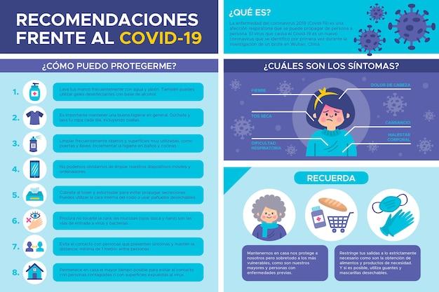 Infografía de coronavirus español vector gratuito
