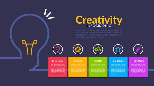 Infografía de creatividad de plantilla de diseño plano Vector Premium