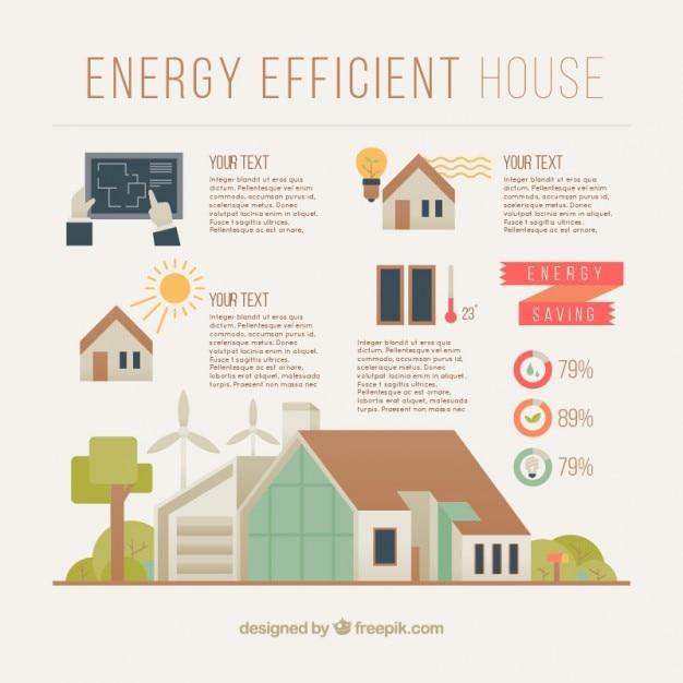 Infograf a de casa de eficiencia energ tica en dise o for Materiales para construir una casa