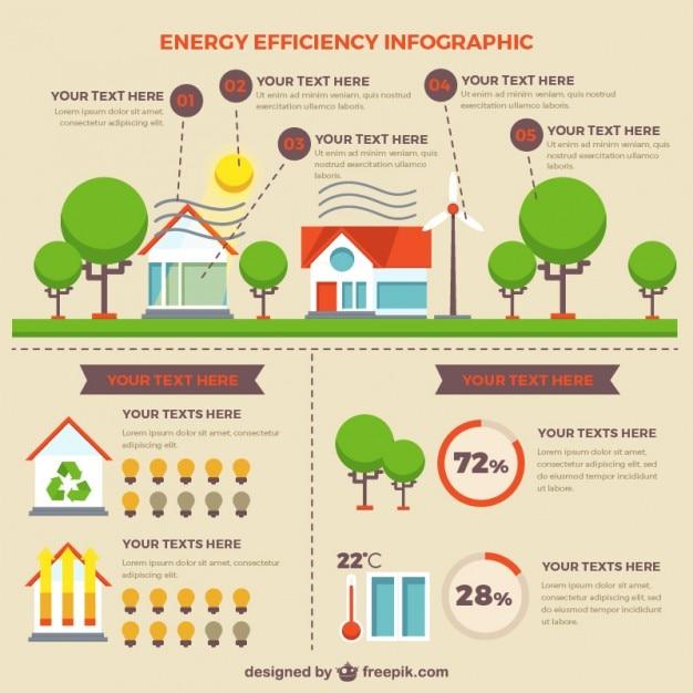 infografa de eficiencia energtica con casas y rboles vector gratis
