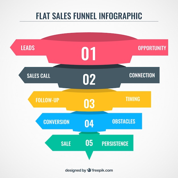 Infografía de ventas colorida con cinco pasos Vector Gratis