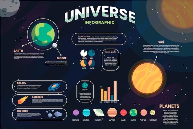 Infografía detallada completa del universo vector gratuito
