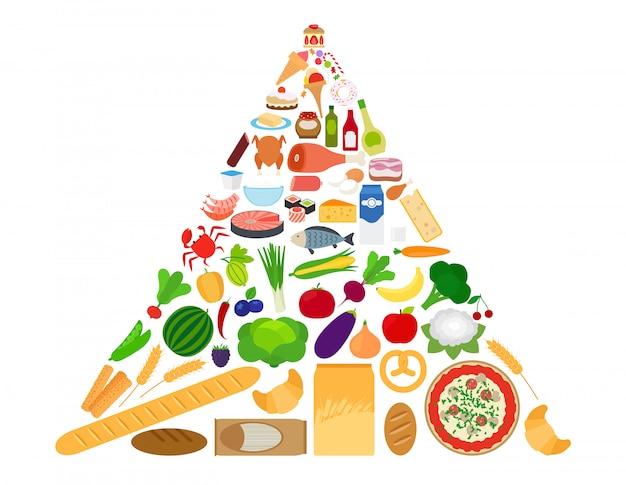 Infografía de dieta de alimentos saludables Vector Premium