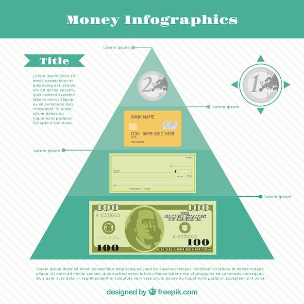 Infografía de dinero con diferentes tipos de pago vector gratuito