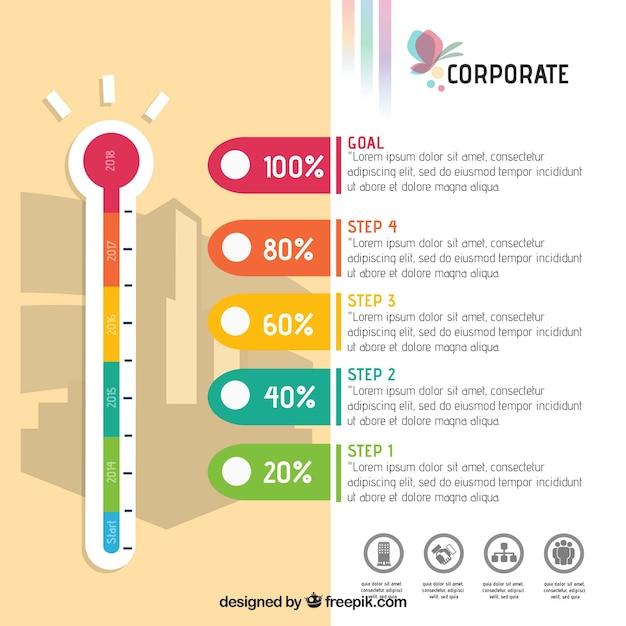 Infografía divertida con termométro Vector Premium
