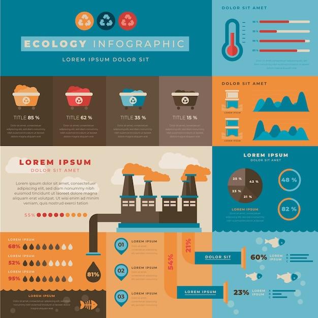 Infografía de ecología con colores retro en diseño plano vector gratuito