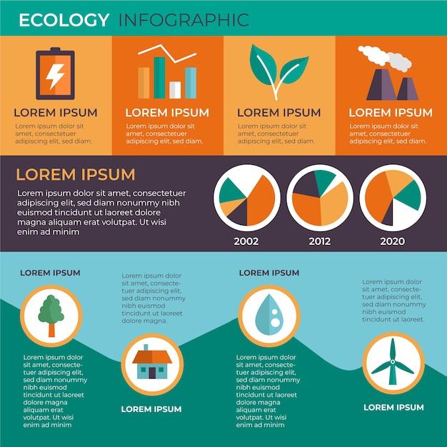 Infografía de ecología con diseño de colores retro. vector gratuito