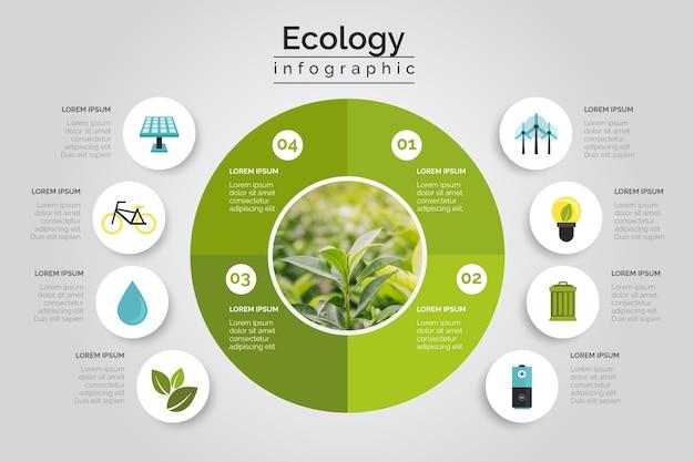 Infografía de ecología con foto vector gratuito