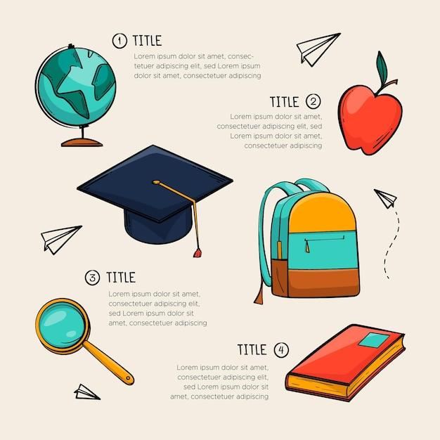 Infografía de educación dibujada a mano. vector gratuito
