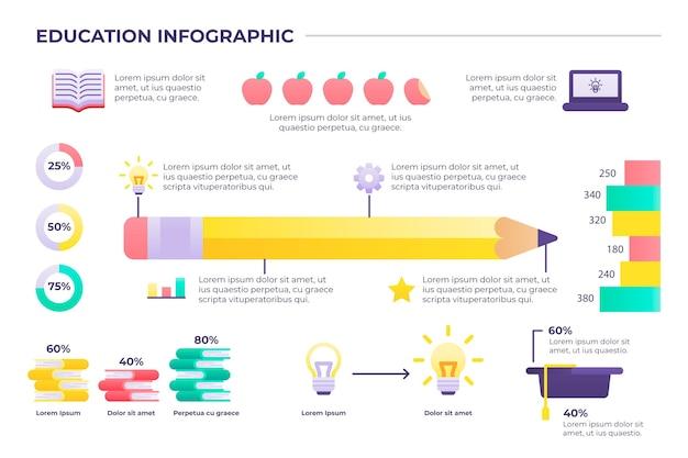 Infografía de educación en diseño plano vector gratuito