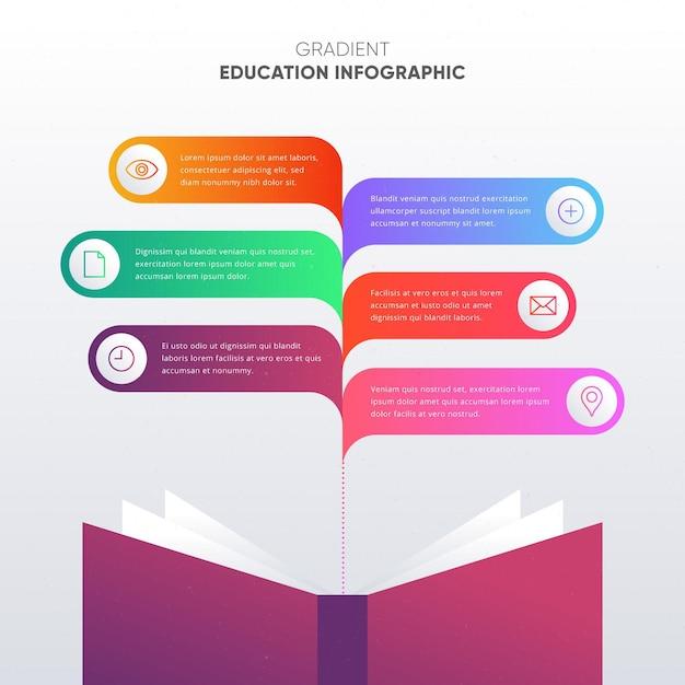 Infografía de educación en gradiente creativo vector gratuito