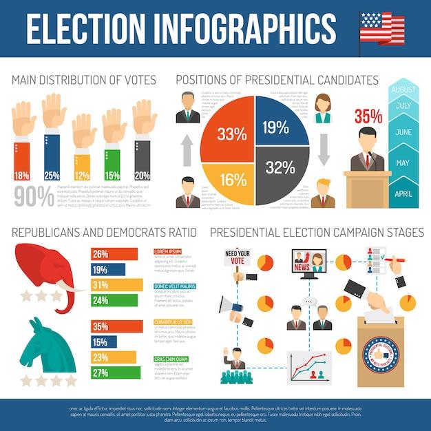 Infografía de elecciones presidenciales vector gratuito