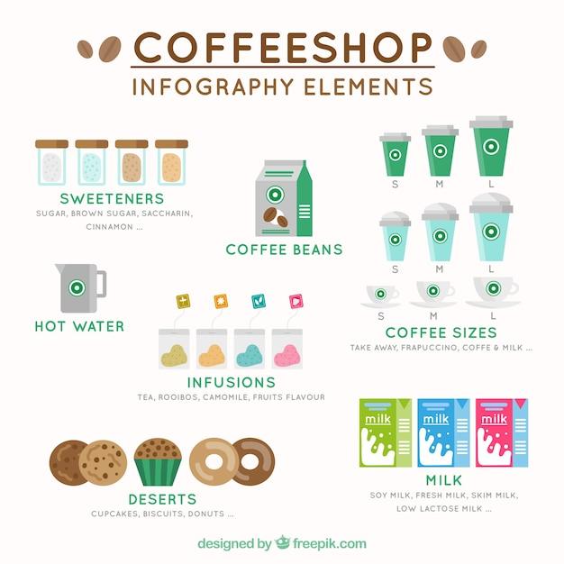 Infografía de elementos de café vector gratuito