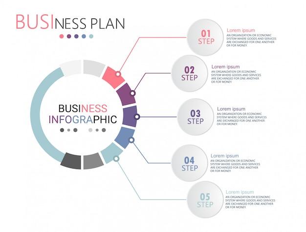 Infografía empresarial en diseño educativo con diagramas de aprendizaje. Vector Premium