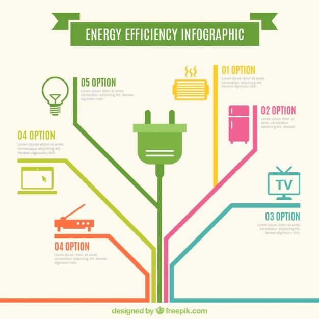 Infografía de energía eficiente vector gratuito