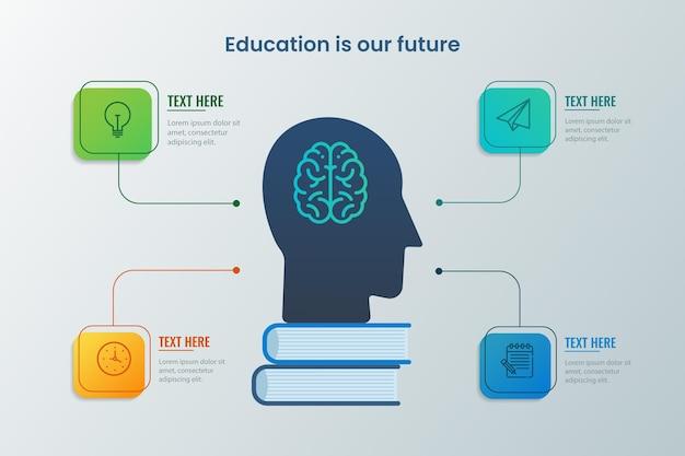 Infografía escolar dibujada a mano vector gratuito