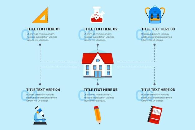 Infografía de escuela de diseño plano vector gratuito