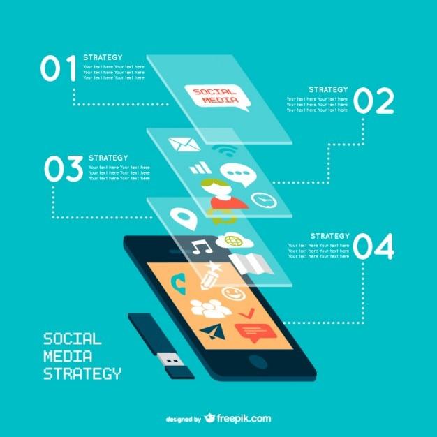 Infografía Estrategias De Redes Sociales