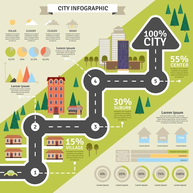 Infografía y estructura de la ciudad plana infografía vector gratuito