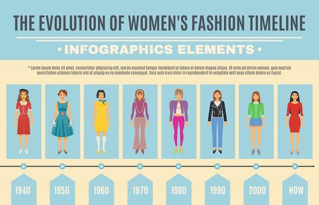 Infografía fashion evolution set vector gratuito