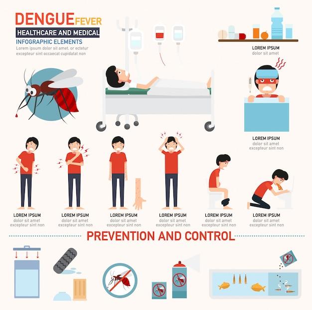 Infografía de la fiebre del dengue. Vector Premium