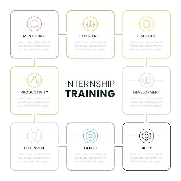 Infografía de formación en prácticas vector gratuito