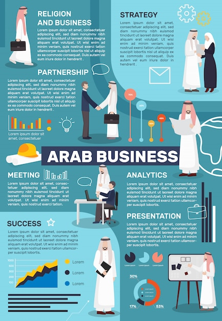 Infografía de gente de negocios árabes vector gratuito